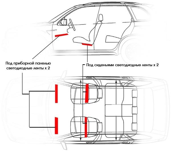 Светодиодная подсветка салона автомобиля своими руками