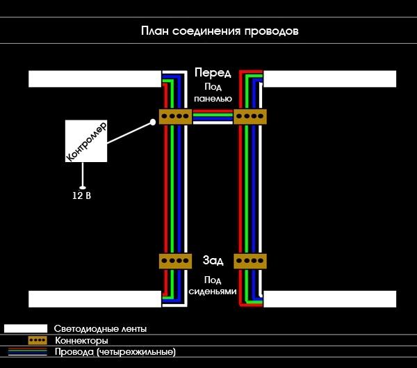 Схема подсветки салона автомобиля