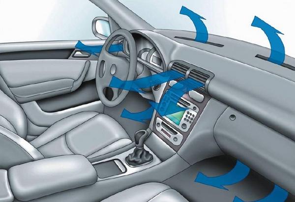 распределение воздушных потоков в авто