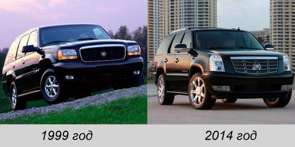 Модели 1999 и 2014 гг.